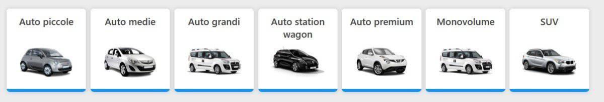 tipologia di auto